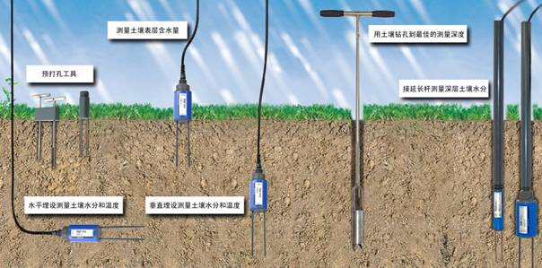 HD2便携式土壤水分速测仪